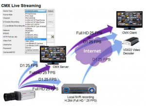 lilin streaming server client