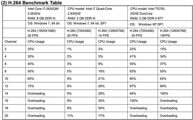cmx_benchmark