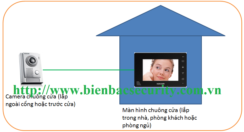 so do nguyen ly chuong hinh 1
